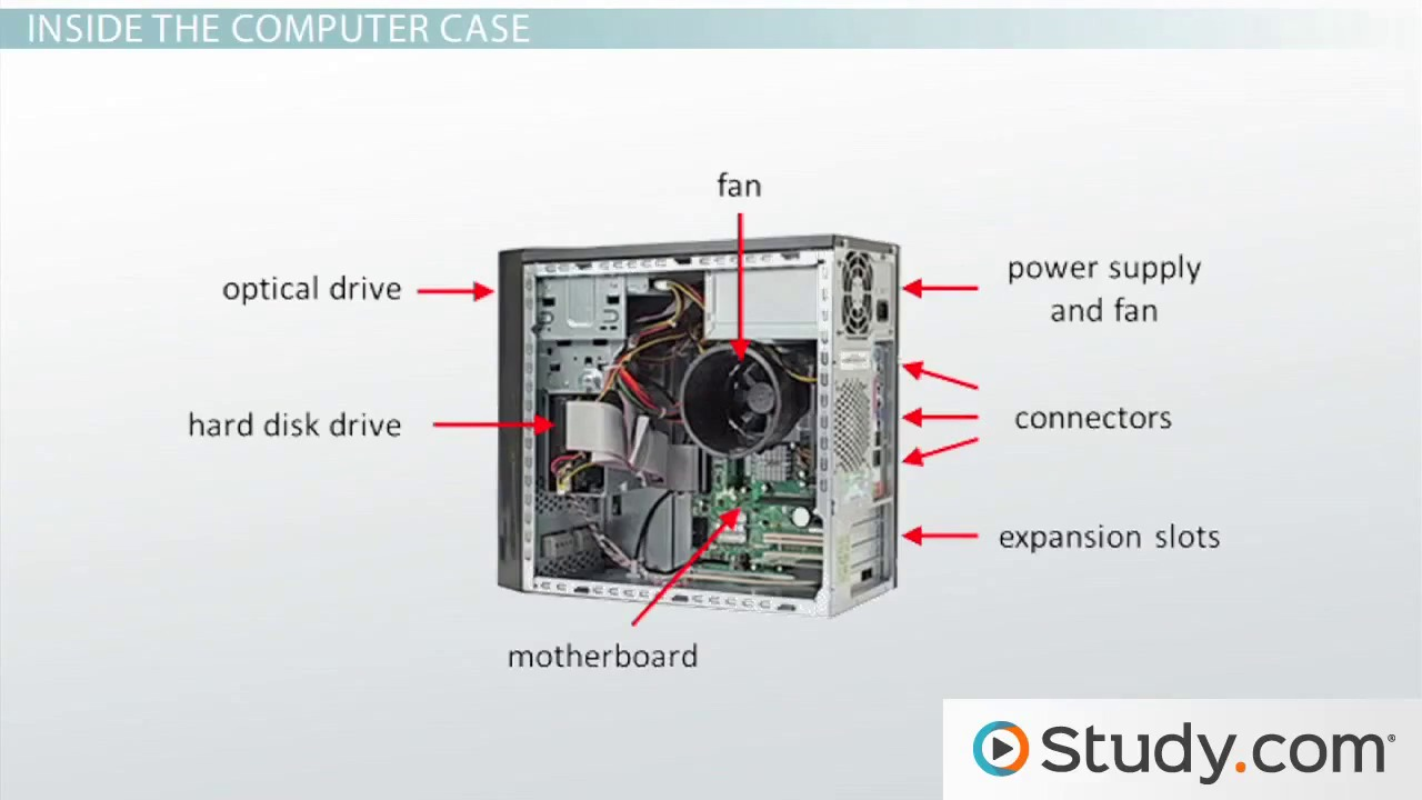 What is a computer system unit function components what is a computer system unit function components definition video lesson transcript study robcynllc Images