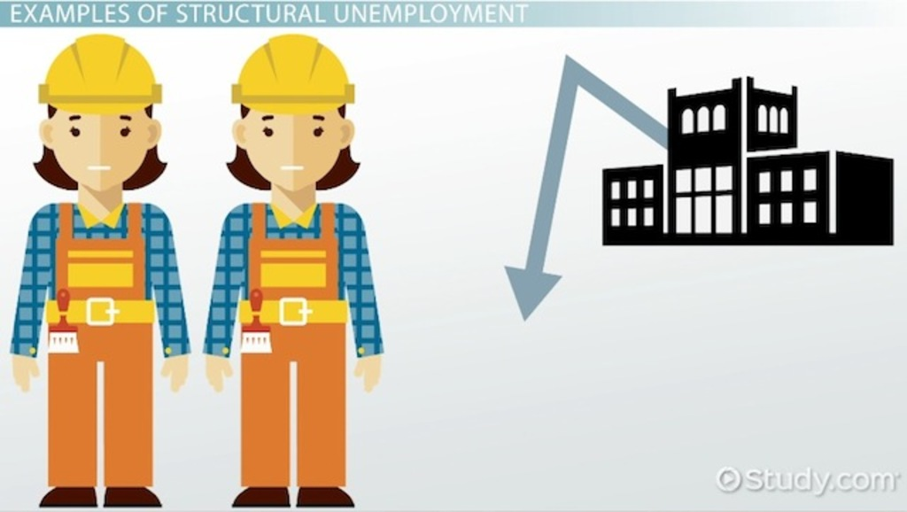 voluntary and involuntary unemployment economics essay Three types of unemployment: cyclical, frictional & structural  three main types of unemployment:  types of unemployment: cyclical, frictional & structural.