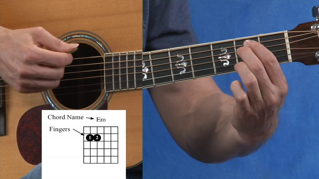 How To Read Chord Diagrams Guitar Compass