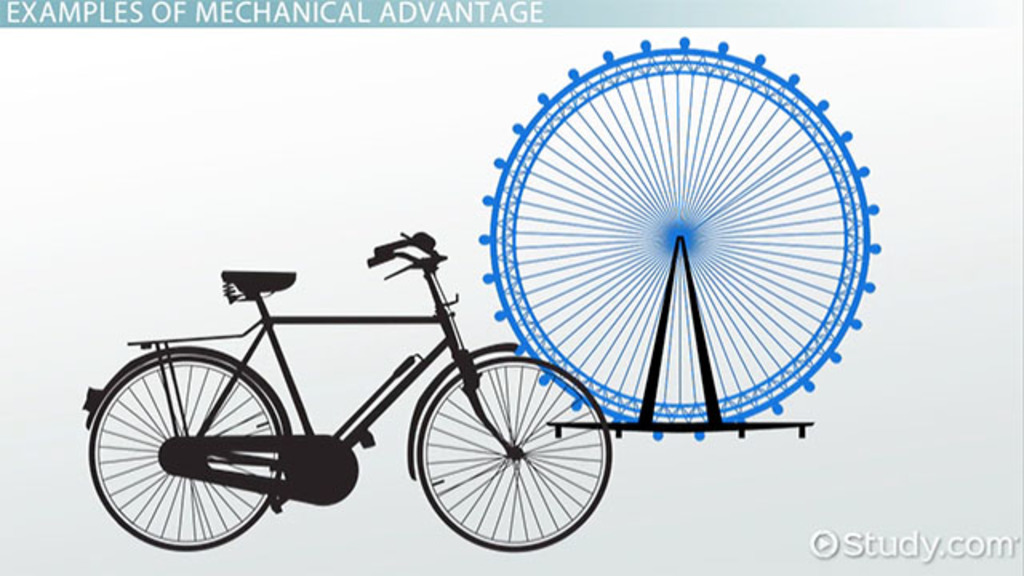 Mechanical Advantage of the Wheel & Axle - Video & Lesson ...