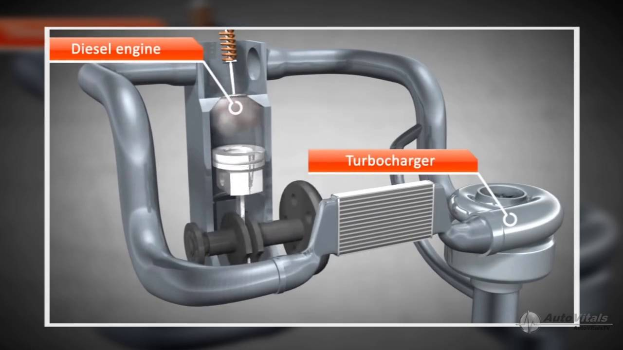 Turbocharger In Fresno Ca Engine Coolant Filter For Car