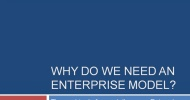 Why we need an enterprise model