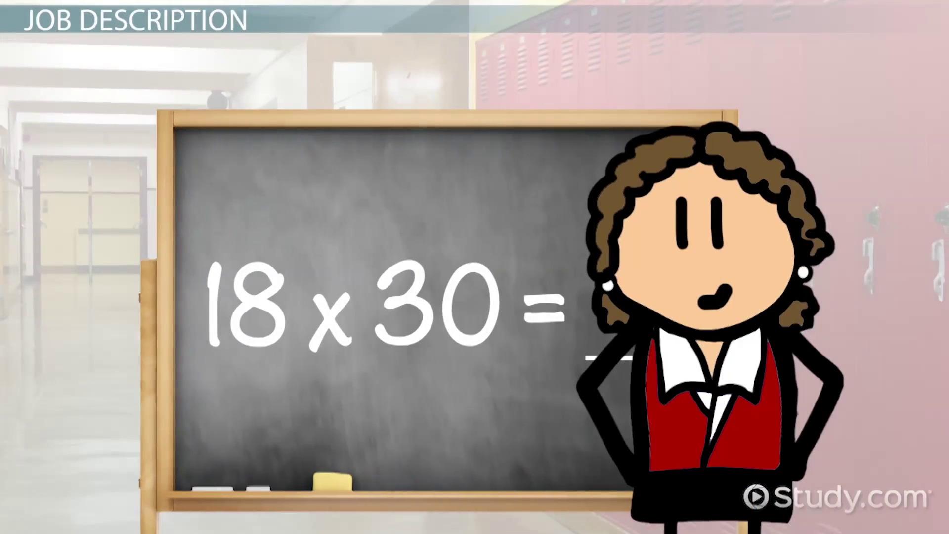 high school teacher job description duties and requirements