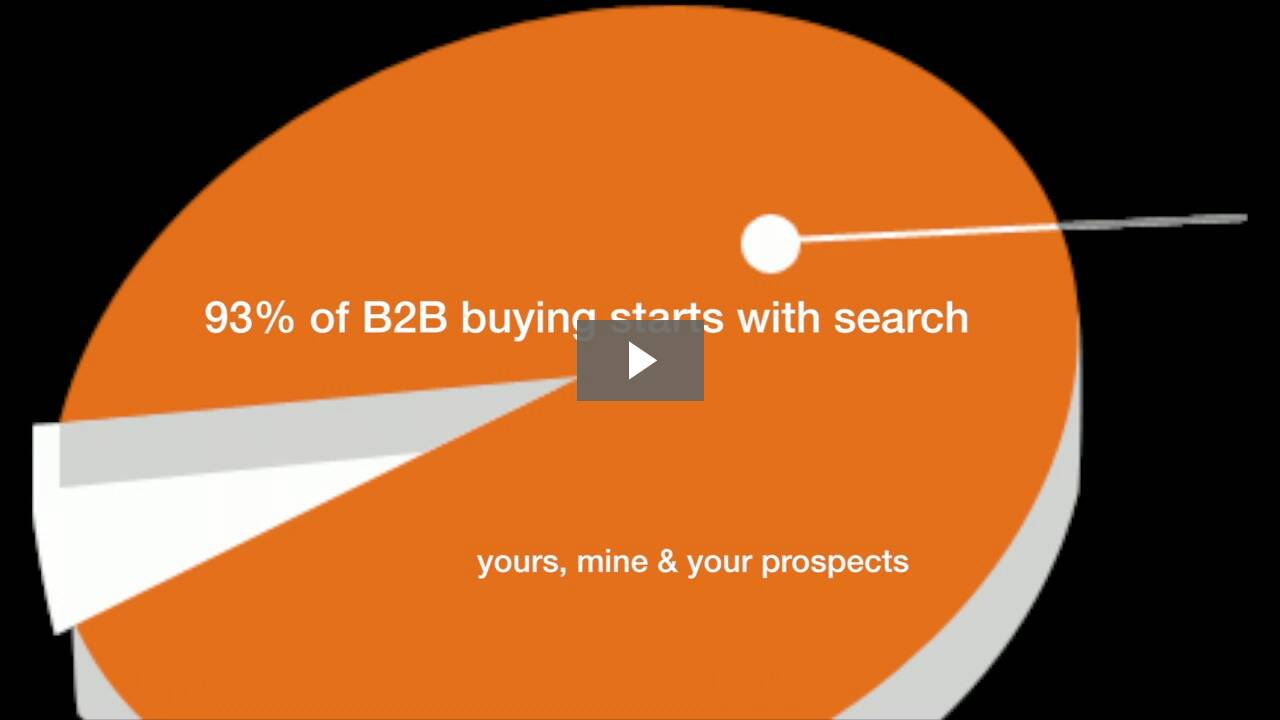 b2b manufacturer internet marketing video 2 of 3 series.mov