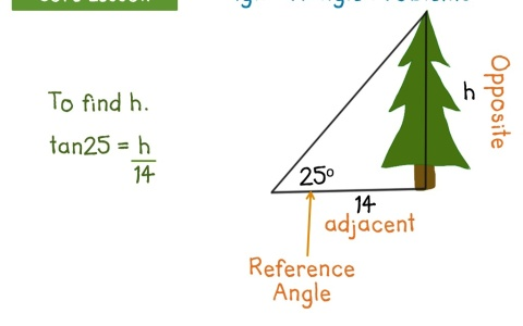 Law of cosine proof with pythagorean theorem