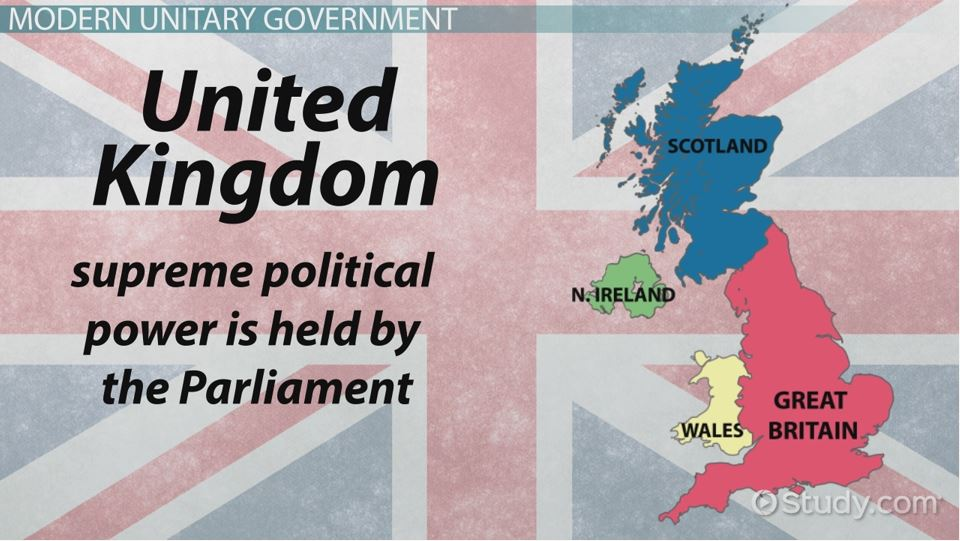 Unitary Government: Definition, Examples, Advantages ...