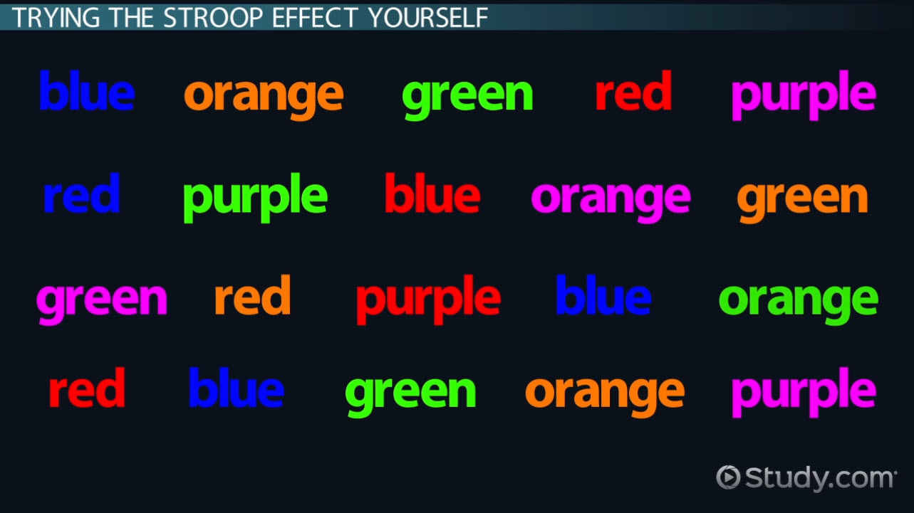 The Stroop Effect in Psychology: Definition, Test & Experiment ...