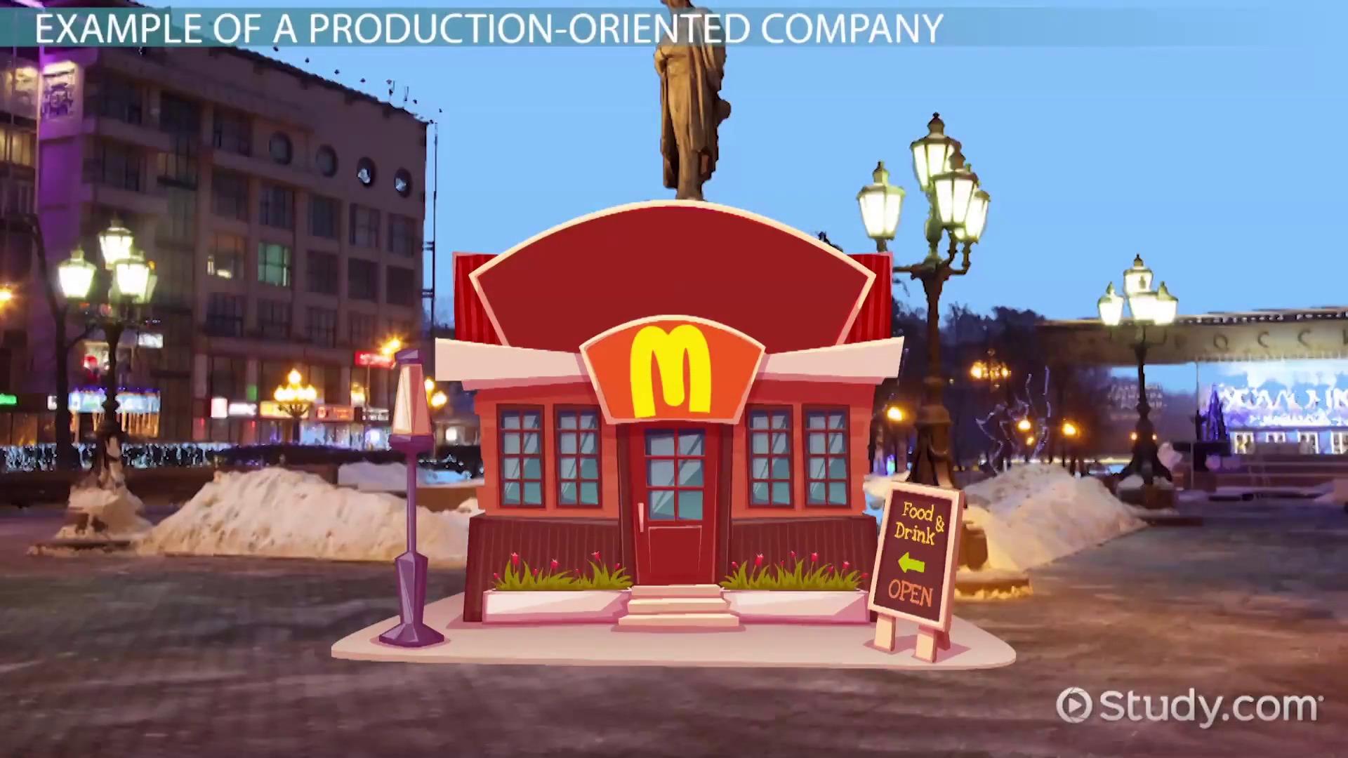 production orientation definition examples video lesson production orientation definition examples video lesson transcript com