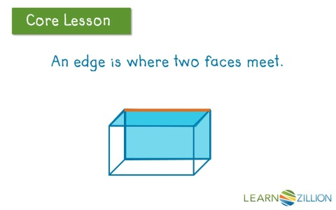 how to find out surface area of a rectangular prism