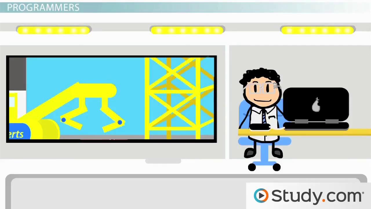 Certified Information Security Manager   IT Certification   CISM     SlideShare