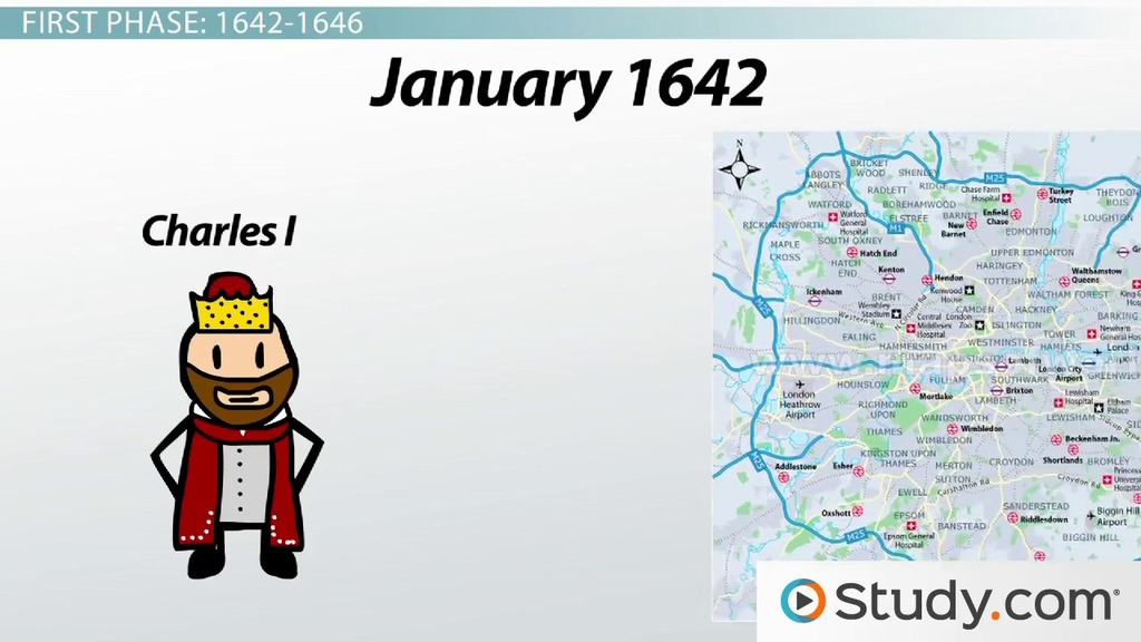 The English Civil War Summary Causes Effects Timeline Video – Civil War Timeline Worksheet