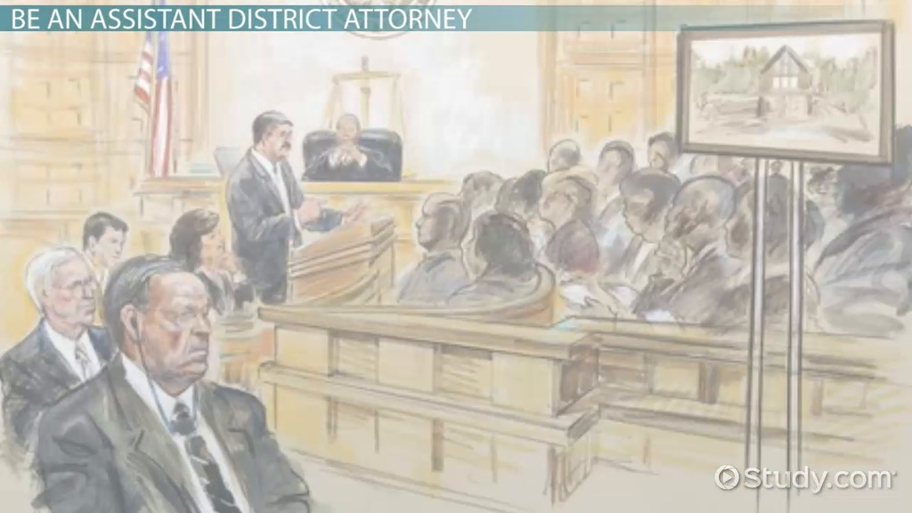 District attorney intern resume