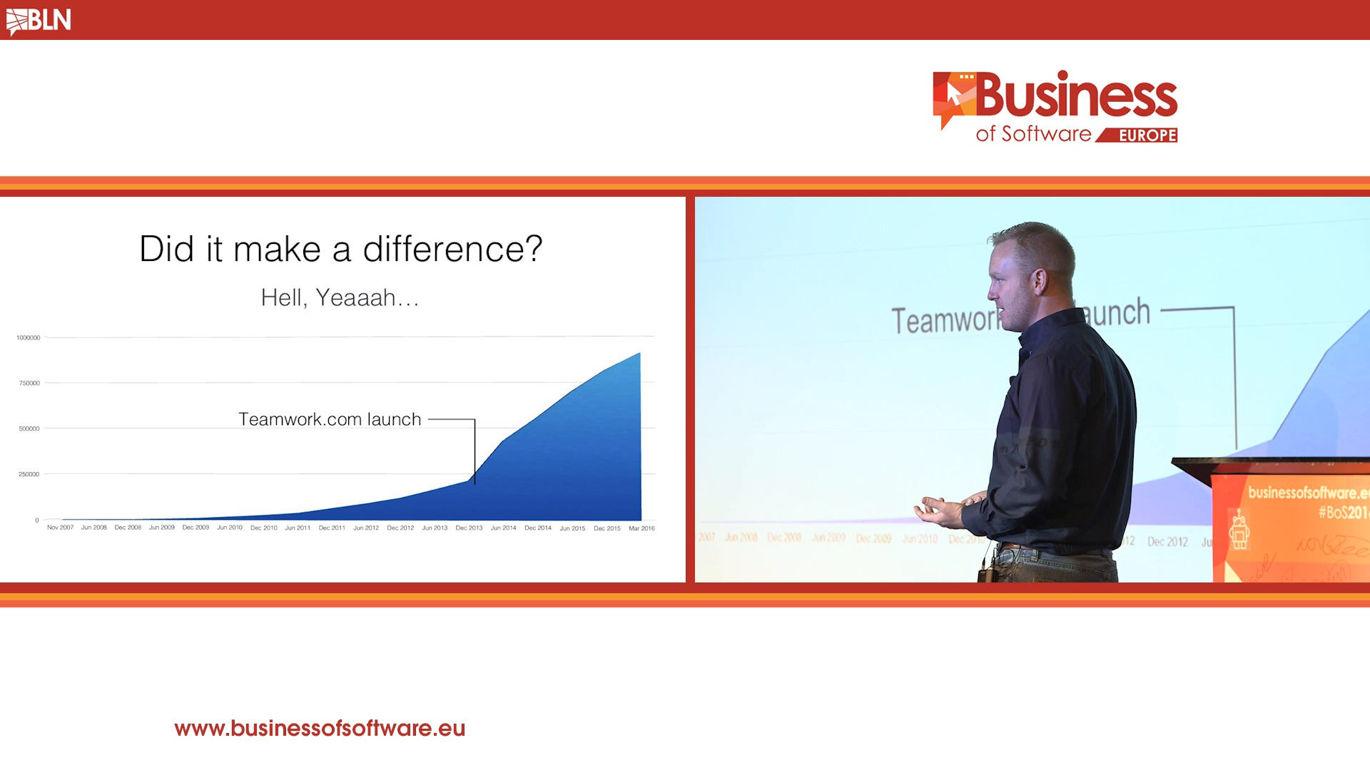 from happy consultant developer to unhappy product ceo peter coppinger teamwork bos europe 2016 business of software usa