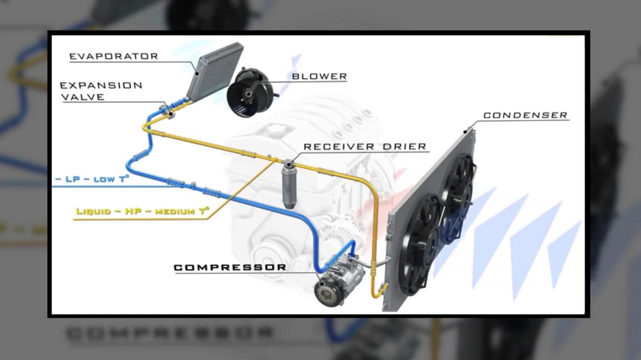 Ac Recharge In Cincinnati Oh Compressor Diagram Pro