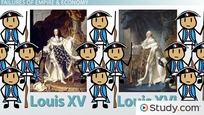 social causes of the french revolution essay A short essay on the long- and short-term causes of the french revolution  causes of the french revolution,  short-term causes.