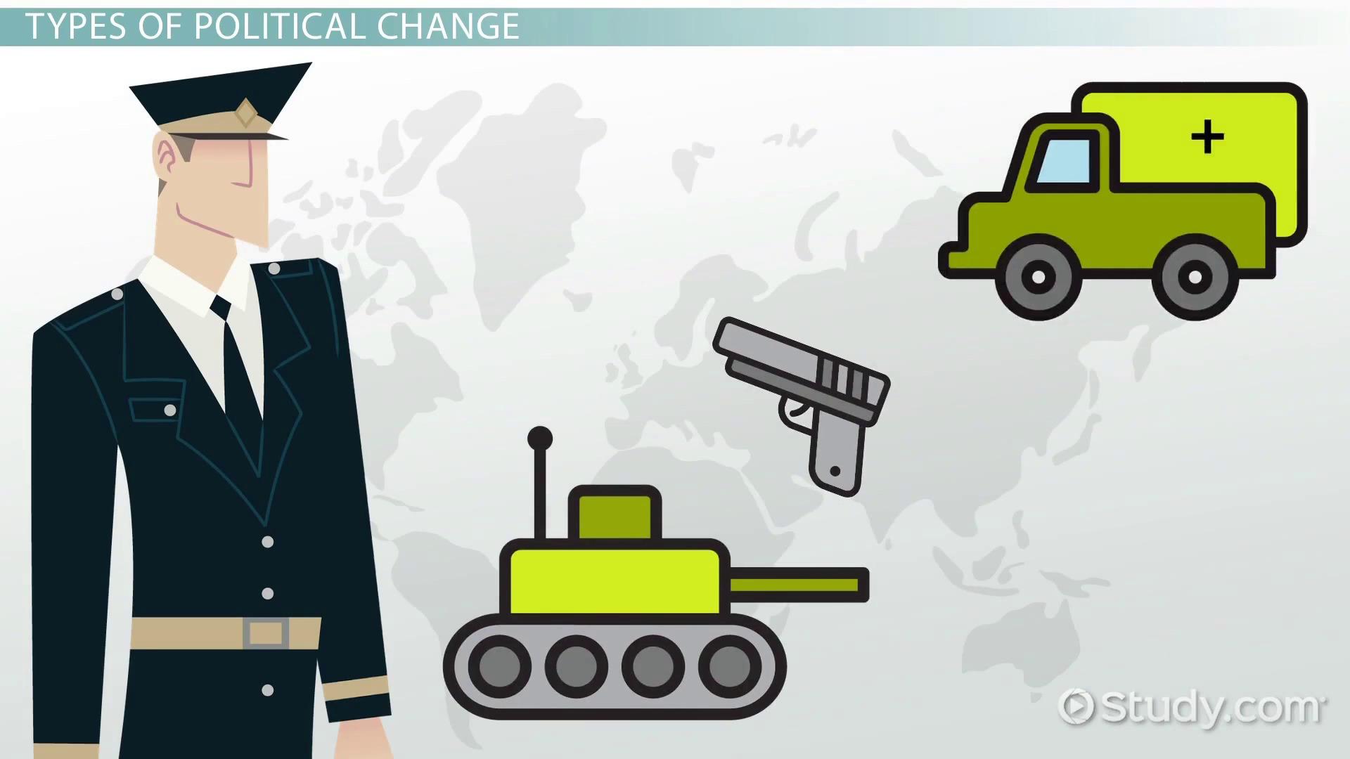 political change definition explanation video lesson political change definition explanation video lesson transcript com