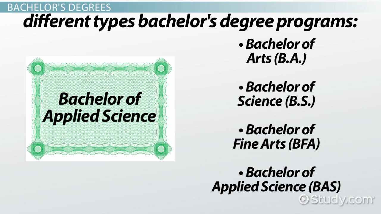 What the difference in the certified,associated,bachelor,master etc...?