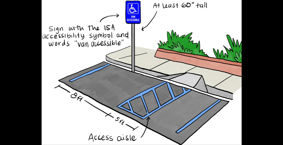 . Access Signs Requirements for Van Accessible Parking Spaces