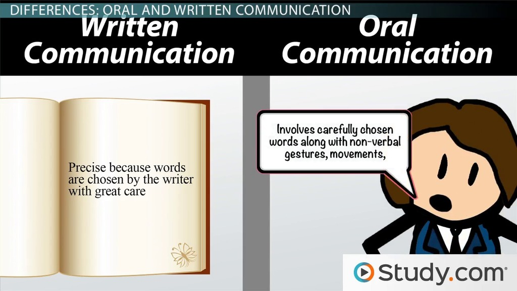 Major Differences Between Oral and Written Language Styles - Video ...