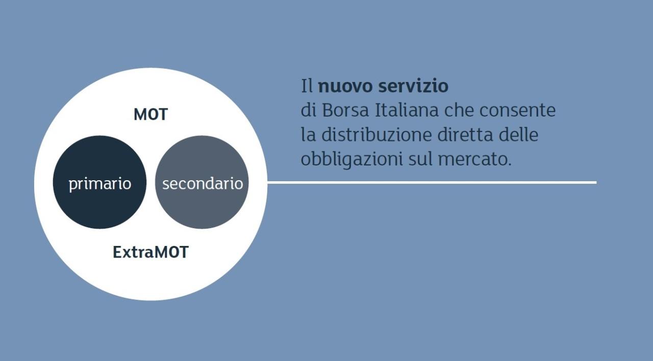 97eba055ec Obbligazioni: quotazioni BTP, Titoli di Stato, MOT - Borsa Italiana