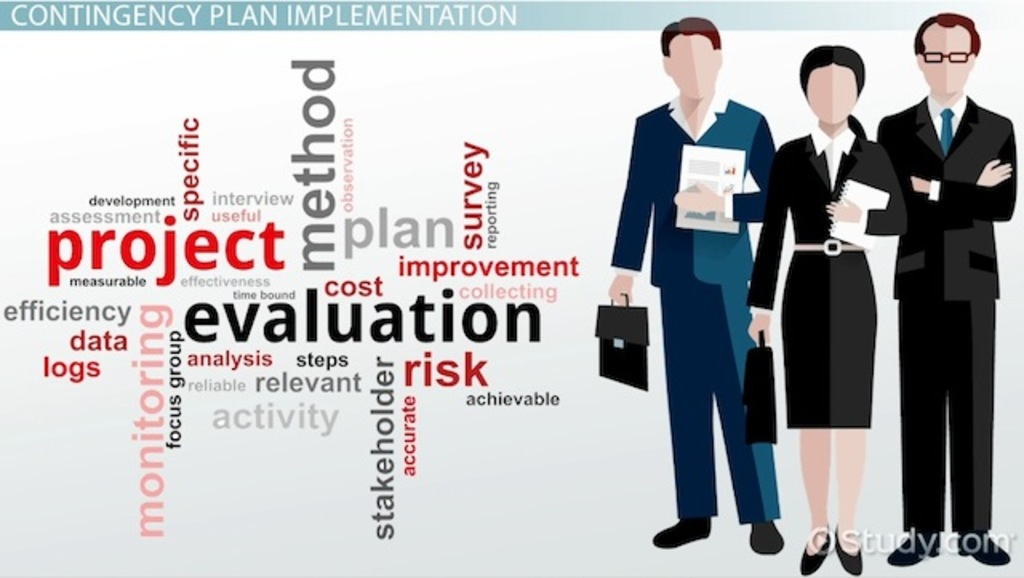 What Is Contingency Planning in Business Definition Example – Write Contingency Plan Template