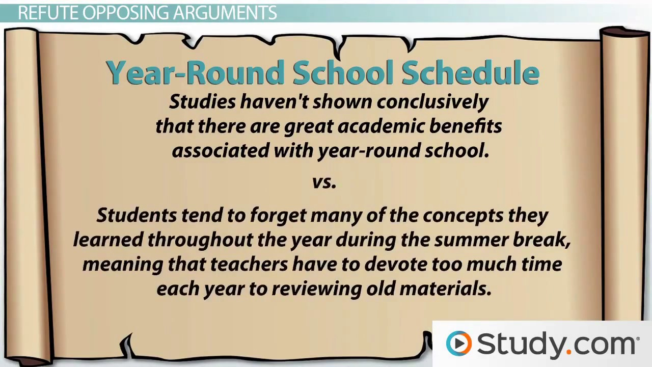 year round schooling arguement essay Year-round schools the possibility of year round schools has been a hot debate topic for quite some time the question is, is the idea of year round schools acceptable considering all the potential drawbacks.