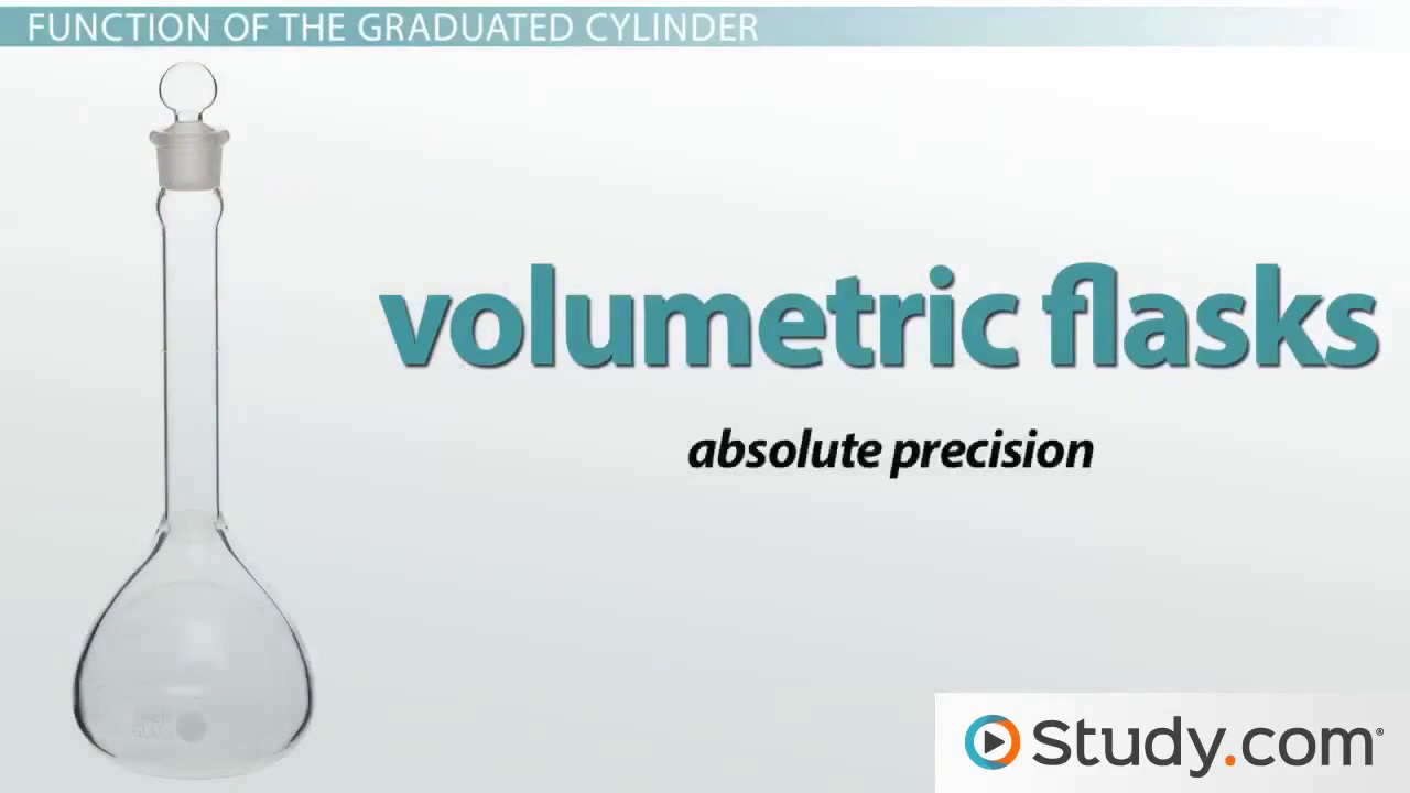 What Is A Graduated Cylinder?  Definition, Uses & Function