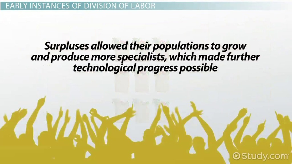 the division of labor according to It was the division of labour which probably gave occasion to the invention of the greater part of those machines, by which labour is so much facilitated and abridged.