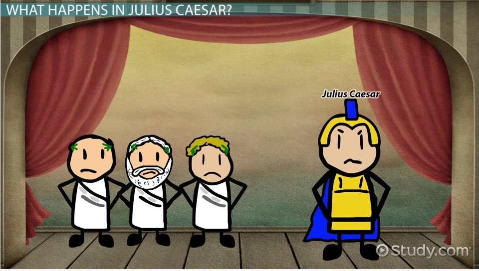 julius caesar essay on honour Brutus and caesar: honor and barbarism essays no works cited in his play julius caesar, contrasts honor and tortility using the imperial marcus brutus and.