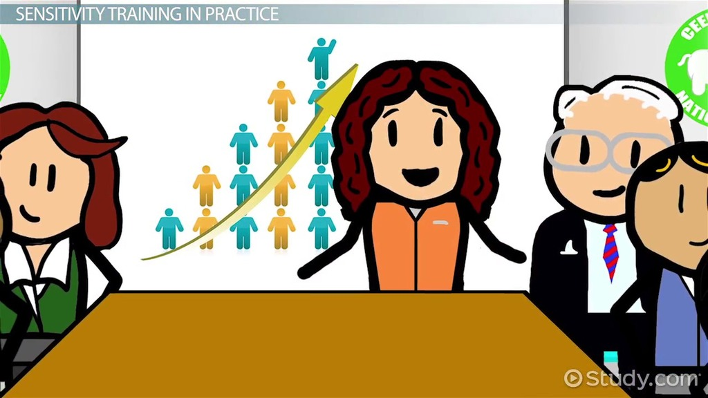What Is Sensitivity Training for Managers? - Exercises ...