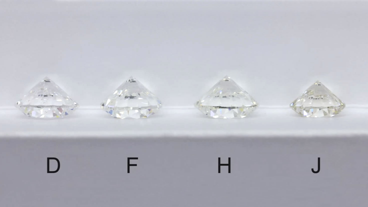 How diamond colour affects the appearance of a diamond