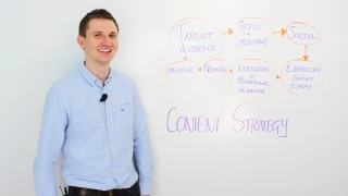 How To Create A Winning Content Strategy