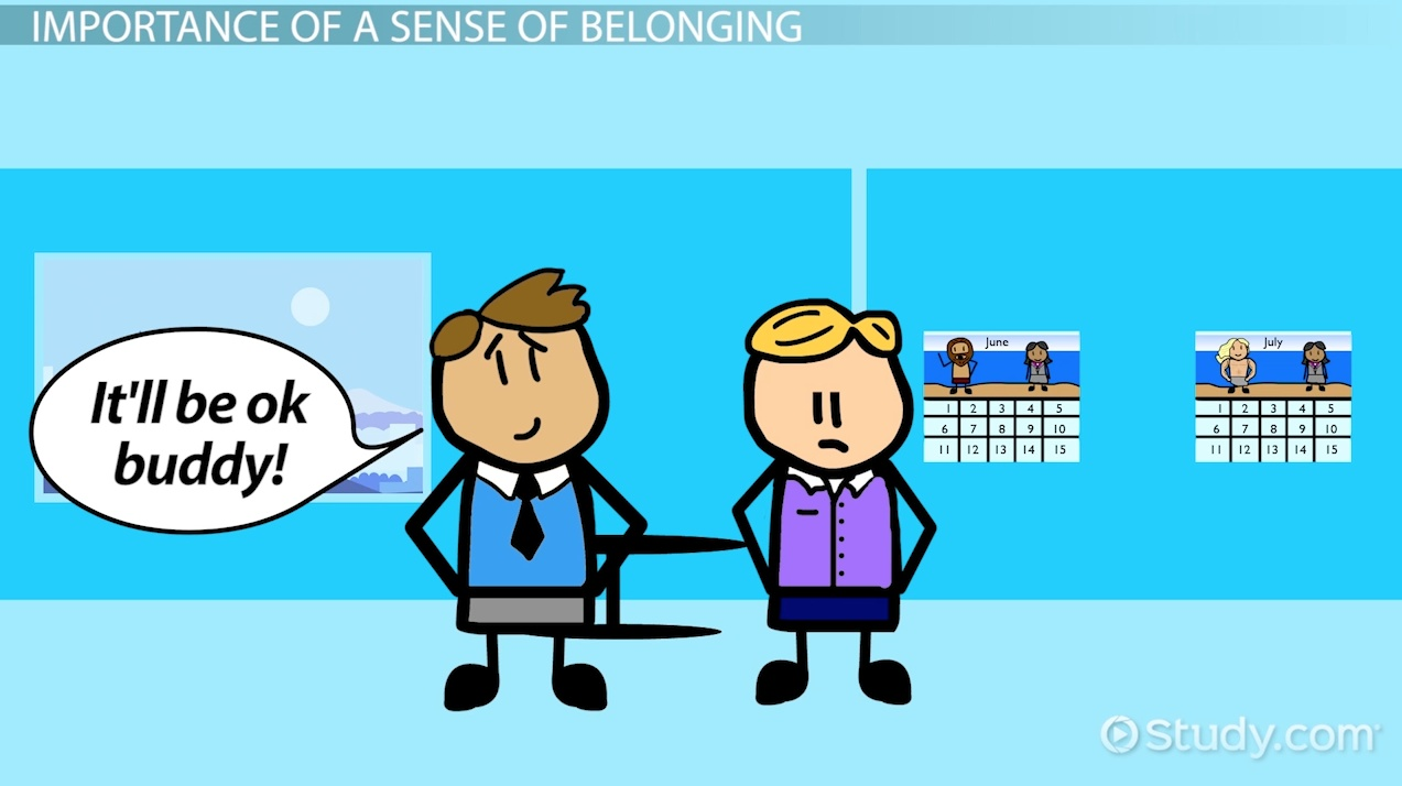 belonging questions essay