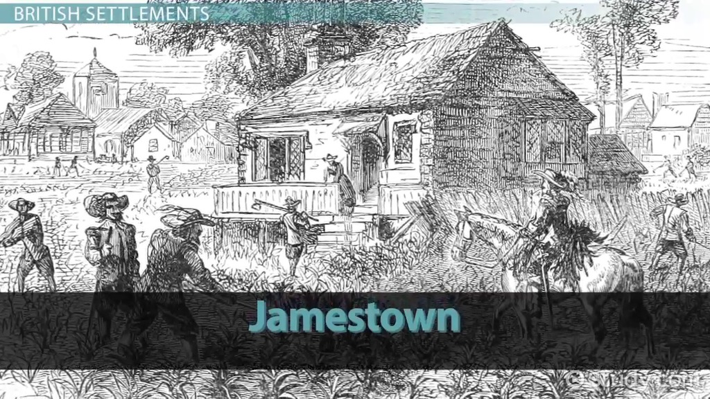 First European Settlements of North America - Video & Lesson ...
