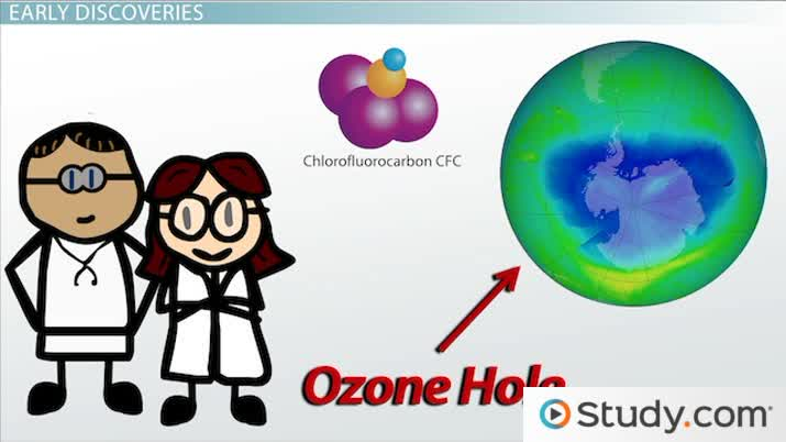 ozone depletion causes and solutions essay Pesticides may be an easy solution for getting rid of weed, but are harmful for the  ozone layer the best solution for this would be to try using.