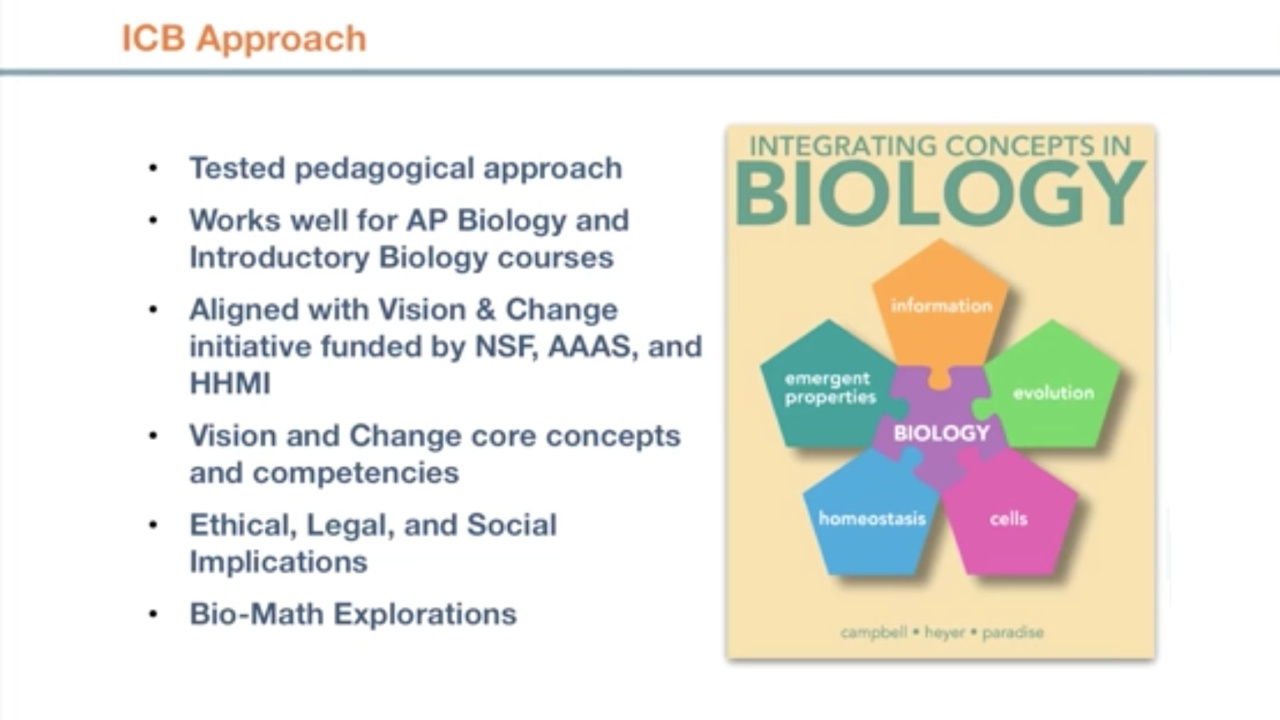 Integrating concepts in biology trubook digital learning solutions fandeluxe Image collections