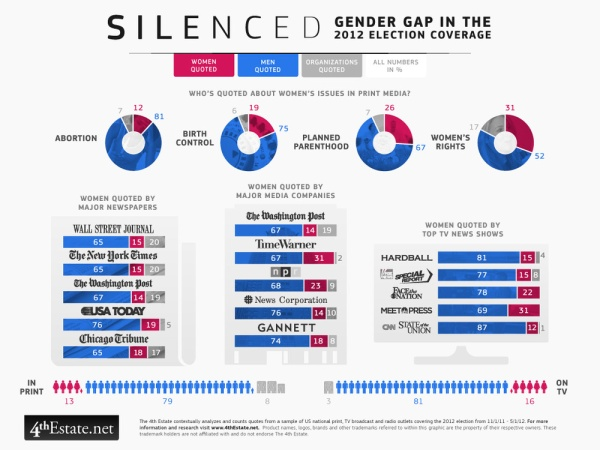 women-in-media-infographic-fin.jpeg.scaled.1000.jpg