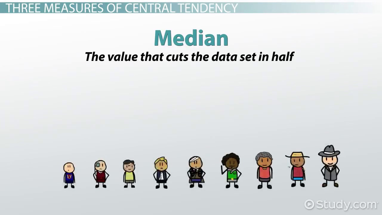 Central Tendency: Measures, Definition & Examples - Video & Lesson ...