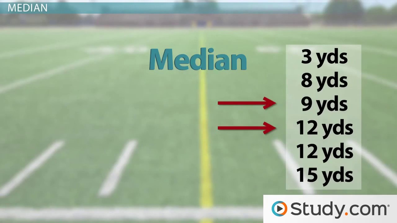 How To Calculate Mean, Median, Mode & Range  Video & Lesson Transcript   Study