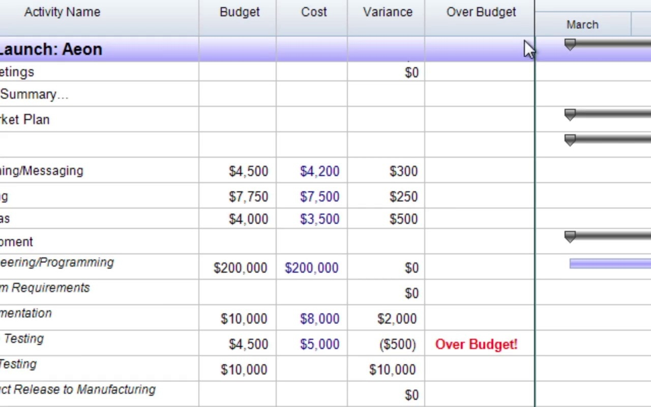 budgeting with calculation columns