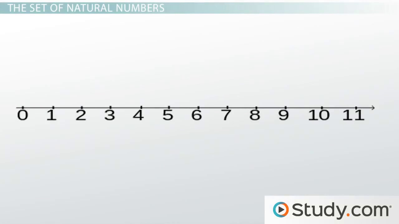 Simplify Square Roots of Quotients - Video & Lesson Transcript ...