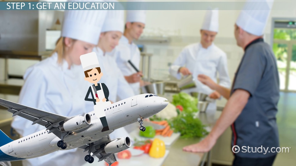 Become An Airline Chef Education And Career Roadmap