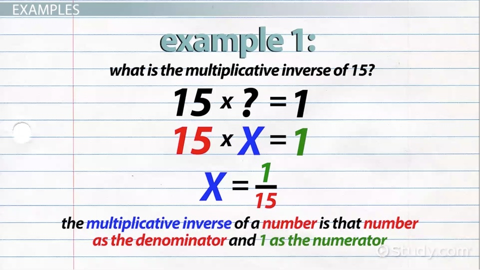 Multiplicative Inverse Definition Property Examples Video – Additive Inverse Worksheet