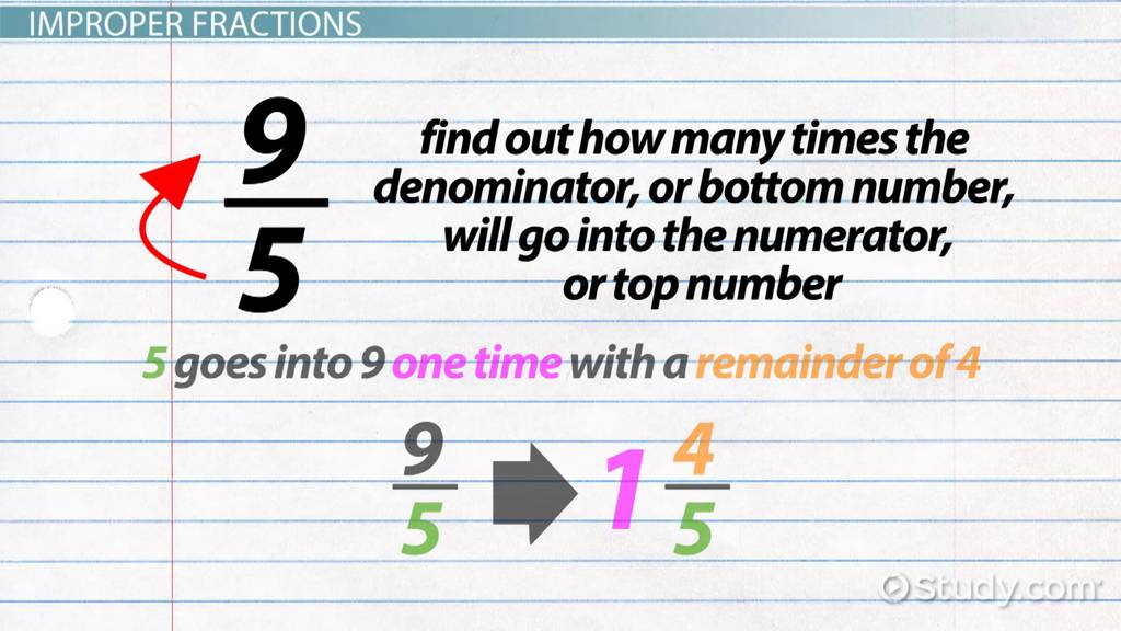 What is 1.8 as a Fraction? - How-To & Steps - Video & Lesson ...