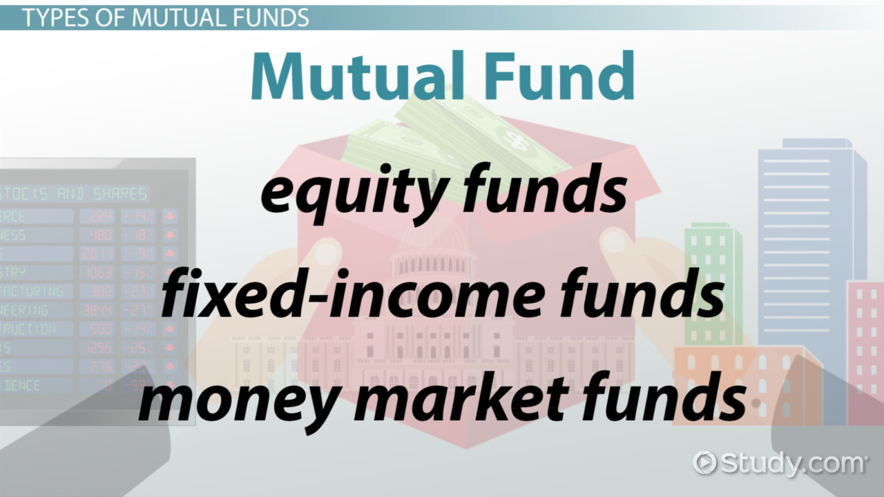 What is a Mutual Fund? - Definition, Types, Advantages & Examples ...