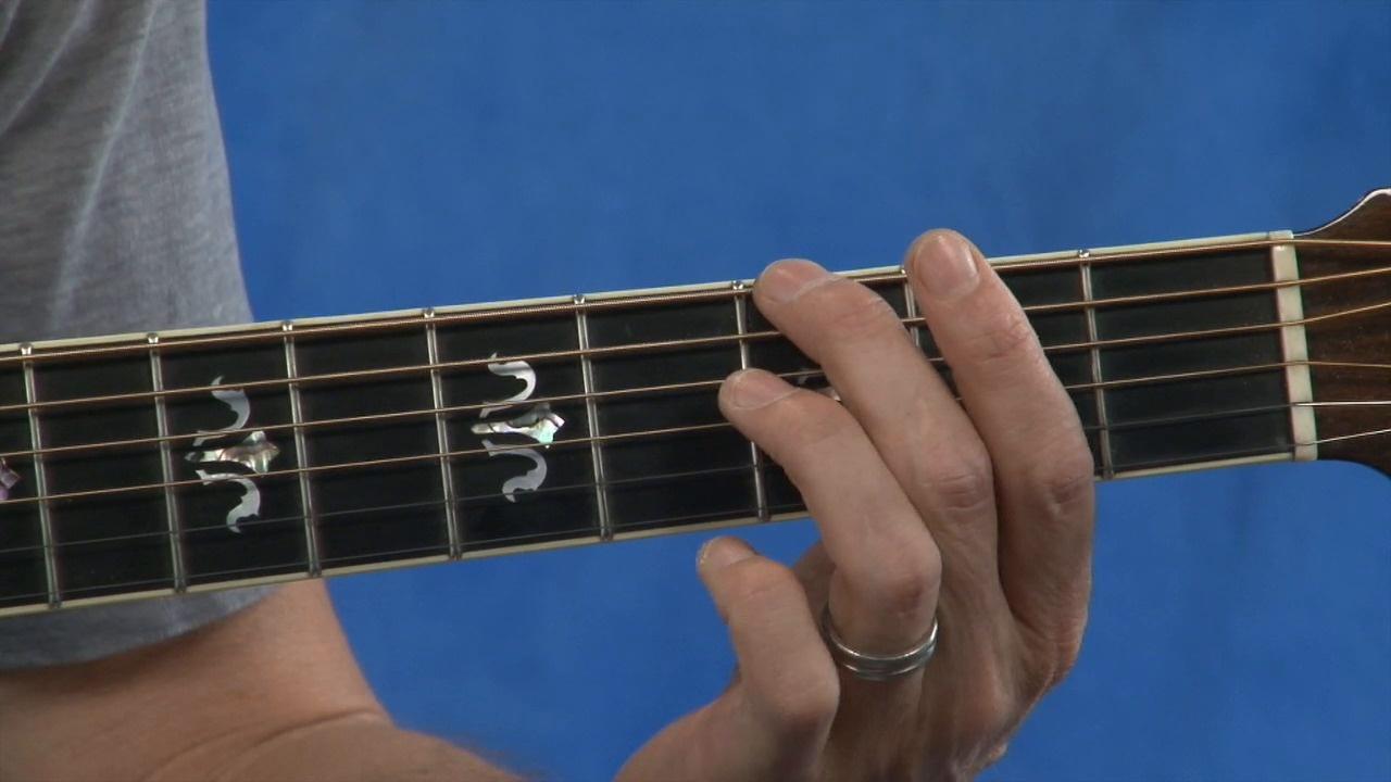 Finger Position For Guitar Guitar Compass