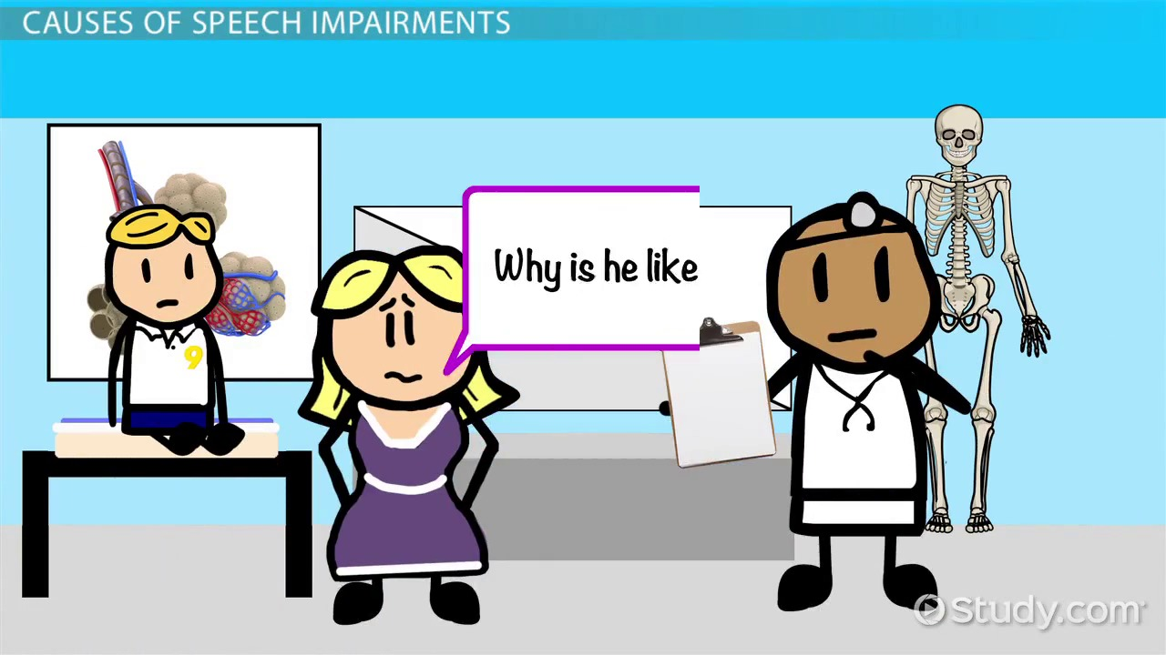 What is Speech Impairment? - Definition, Causes & Characteristics ...