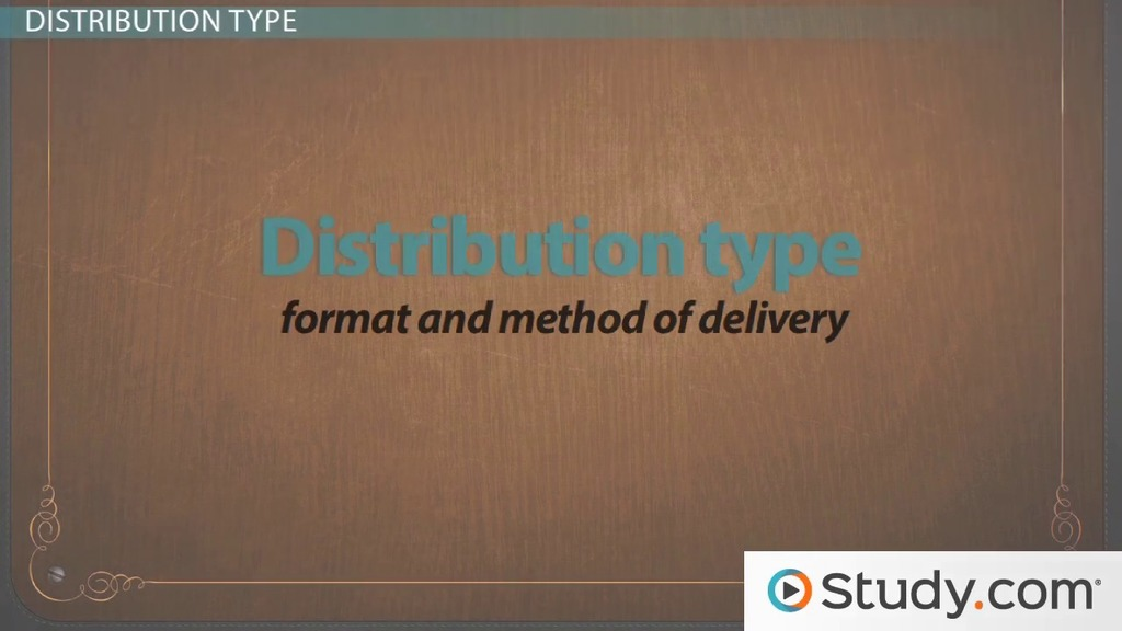 Formatting Your Resume: Layout & Distribution Types - Video ...