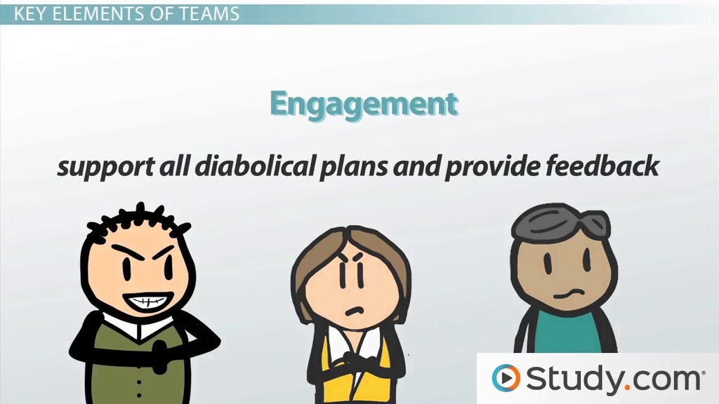 diversity in an organization essay Executive summary of organizational diversity write a 2â 3-page executive summary that examines an organization's diversity policies and practices becoming a nursing leader requires a good deal of thought, consideration, and evaluation of the qualities you believe are essential for a nurse to effectively lead in the delivery of health care.