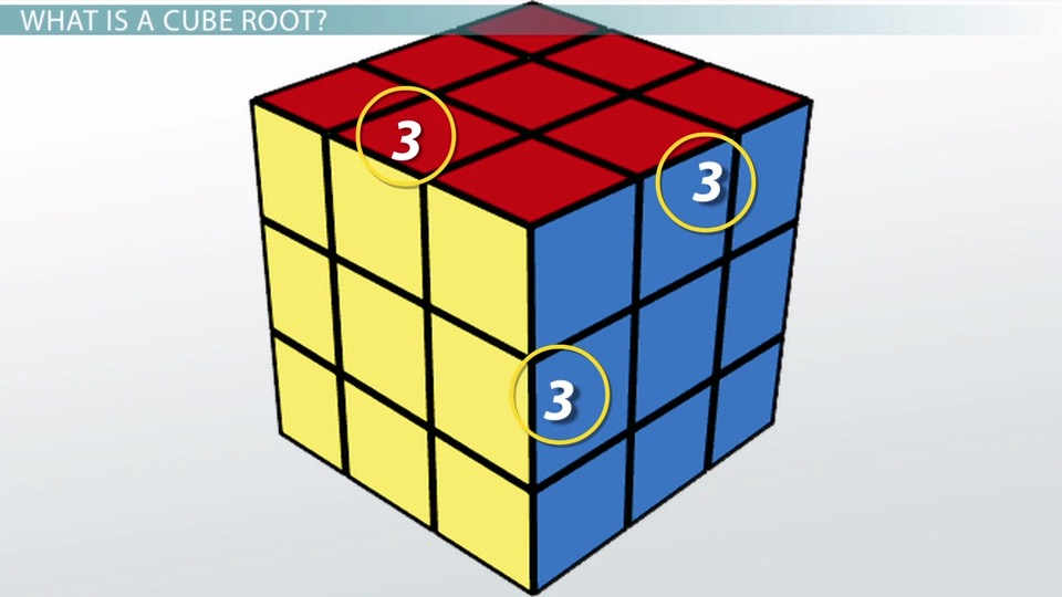 How to Find the Cube Root of a Number - Video & Lesson Transcript ...